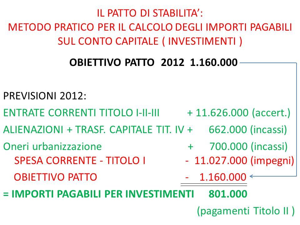 IL PATTO DI STABILITA: METODO PRATICO PER IL CALCOLO DEGLI IMPORTI PAGABILI SUL CONTO CAPITALE ( INVESTIMENTI ) OBIETTIVO PATTO 2012 1.160.000 PREVISI