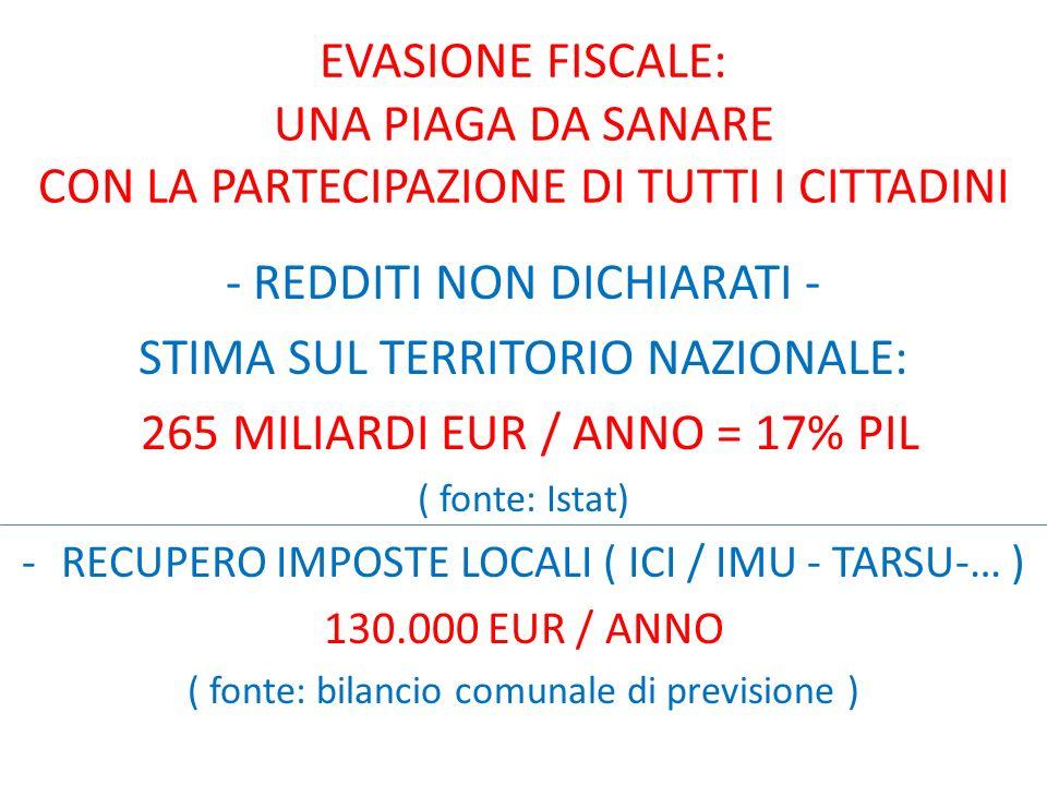 EVASIONE FISCALE: UNA PIAGA DA SANARE CON LA PARTECIPAZIONE DI TUTTI I CITTADINI - REDDITI NON DICHIARATI - STIMA SUL TERRITORIO NAZIONALE: 265 MILIARDI EUR / ANNO = 17% PIL ( fonte: Istat) -RECUPERO IMPOSTE LOCALI ( ICI / IMU - TARSU-… ) 130.000 EUR / ANNO ( fonte: bilancio comunale di previsione )