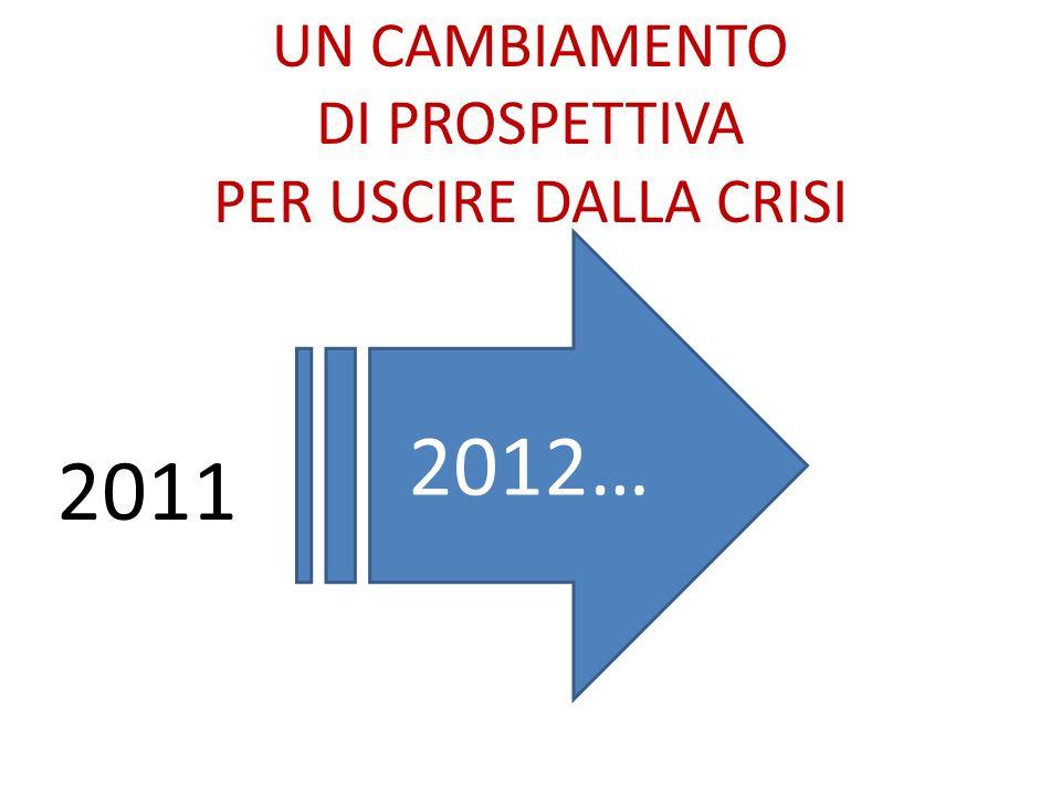 DI CUI: ICI 2011 IMU STATOCOMUNE coltivatore direttoaltri colt.
