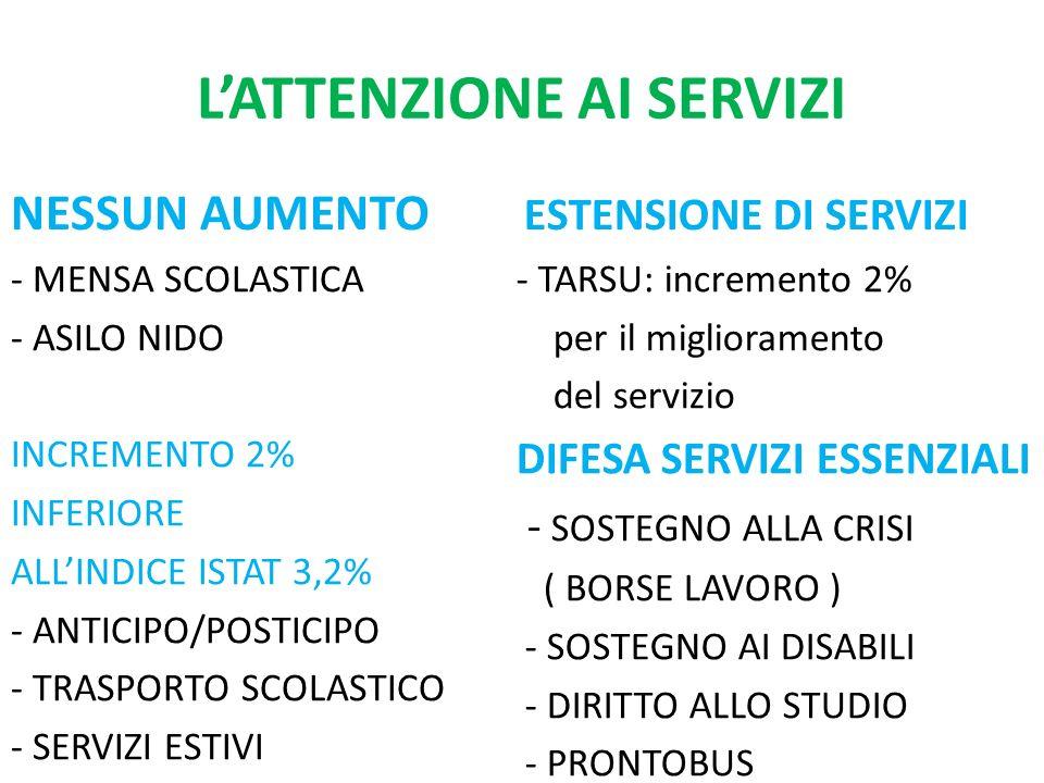LATTENZIONE AI SERVIZI NESSUN AUMENTO - MENSA SCOLASTICA - ASILO NIDO INCREMENTO 2% INFERIORE ALLINDICE ISTAT 3,2% - ANTICIPO/POSTICIPO - TRASPORTO SCOLASTICO - SERVIZI ESTIVI ESTENSIONE DI SERVIZI - TARSU: incremento 2% per il miglioramento del servizio DIFESA SERVIZI ESSENZIALI - SOSTEGNO ALLA CRISI ( BORSE LAVORO ) - SOSTEGNO AI DISABILI - DIRITTO ALLO STUDIO - PRONTOBUS