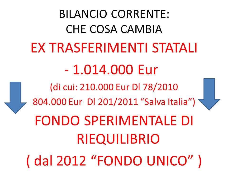 BILANCIO CORRENTE: CHE COSA CAMBIA EX TRASFERIMENTI STATALI - 1.014.000 Eur (di cui: 210.000 Eur Dl 78/2010 804.000 Eur Dl 201/2011 Salva Italia) FOND