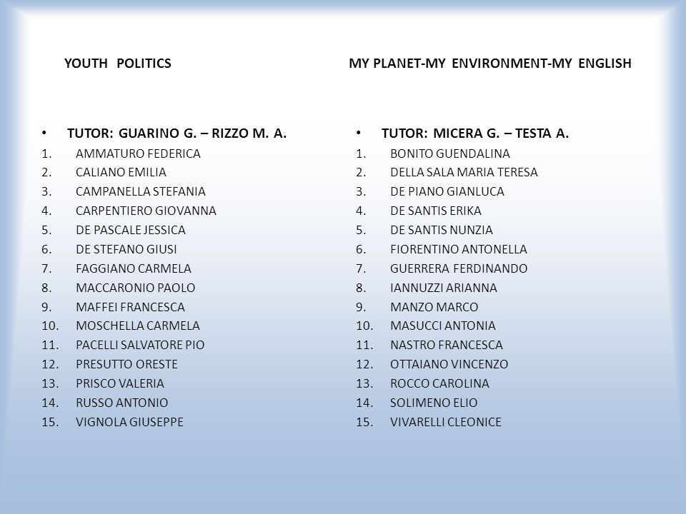 YOUTH POLITICS MY PLANET-MY ENVIRONMENT-MY ENGLISH TUTOR: GUARINO G. – RIZZO M. A. 1.AMMATURO FEDERICA 2.CALIANO EMILIA 3.CAMPANELLA STEFANIA 4.CARPEN