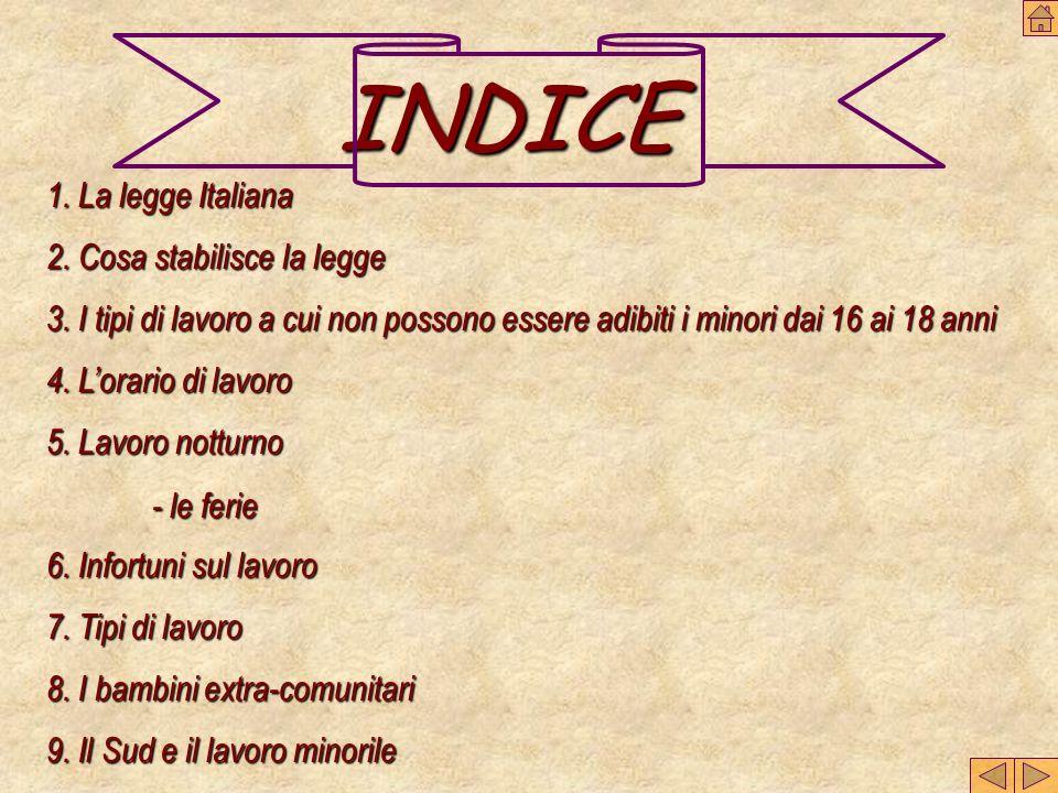 1.La legge Italiana 1. La legge Italiana 2. Cosa stabilisce la legge 2.