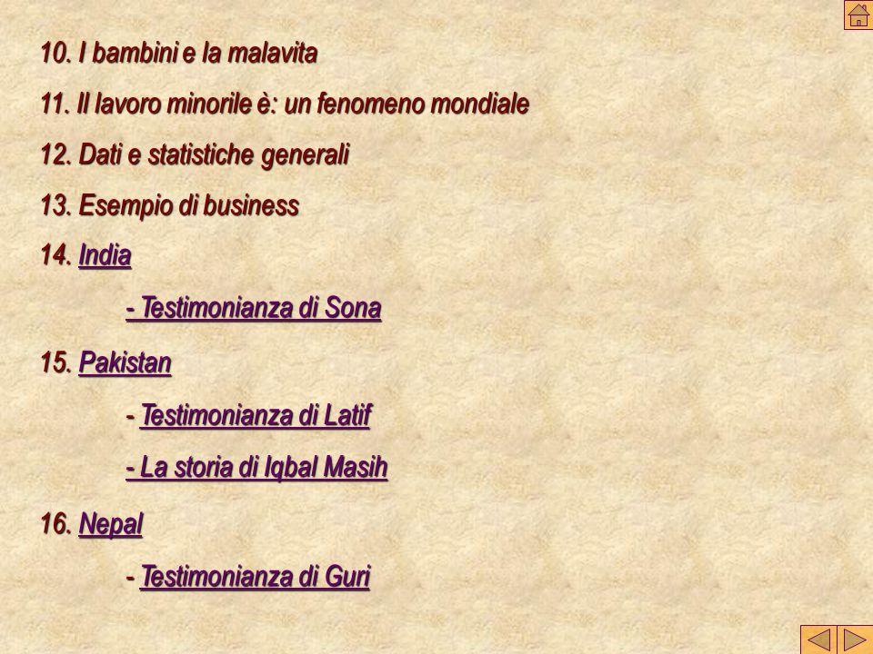 13.Esempio di business 13. Esempio di business 14.