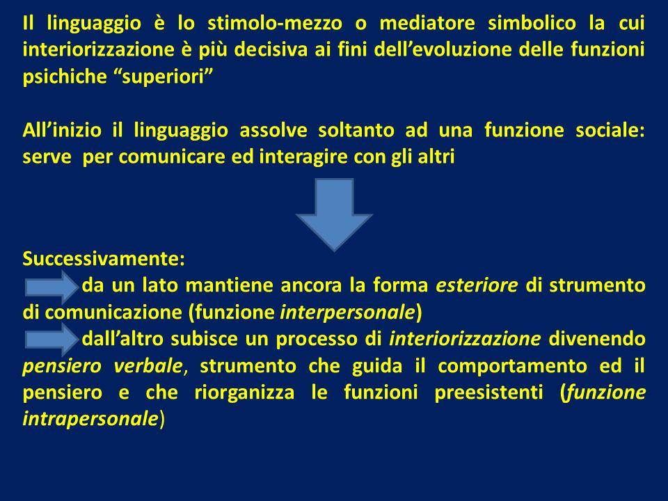 Il linguaggio è lo stimolo-mezzo o mediatore simbolico la cui interiorizzazione è più decisiva ai fini dellevoluzione delle funzioni psichiche superio