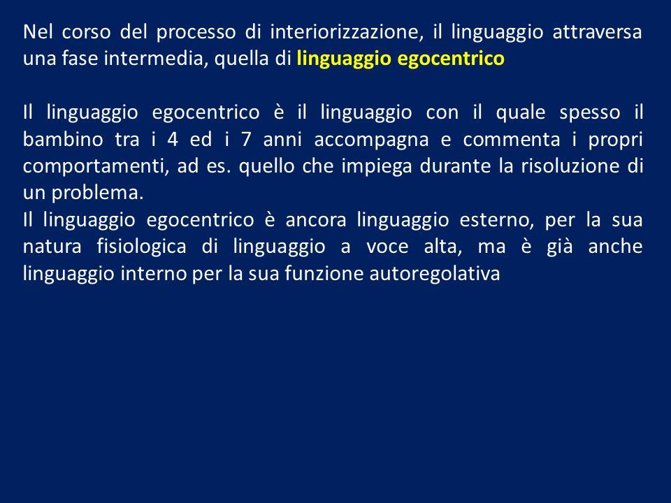 Nel corso del processo di interiorizzazione, il linguaggio attraversa una fase intermedia, quella di linguaggio egocentrico Il linguaggio egocentrico
