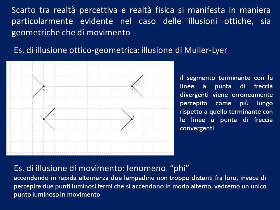 Scarto tra realtà percettiva e realtà fisica si manifesta in maniera particolarmente evidente nel caso delle illusioni ottiche, sia geometriche che di movimento Es.