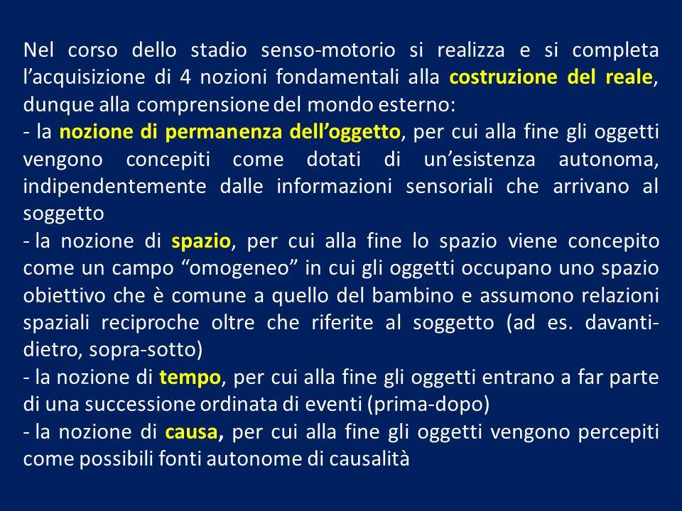 Nel corso dello stadio senso-motorio si realizza e si completa lacquisizione di 4 nozioni fondamentali alla costruzione del reale, dunque alla compren
