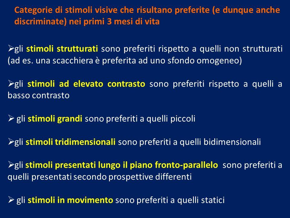 gli stimoli strutturati sono preferiti rispetto a quelli non strutturati (ad es. una scacchiera è preferita ad uno sfondo omogeneo) gli stimoli ad ele
