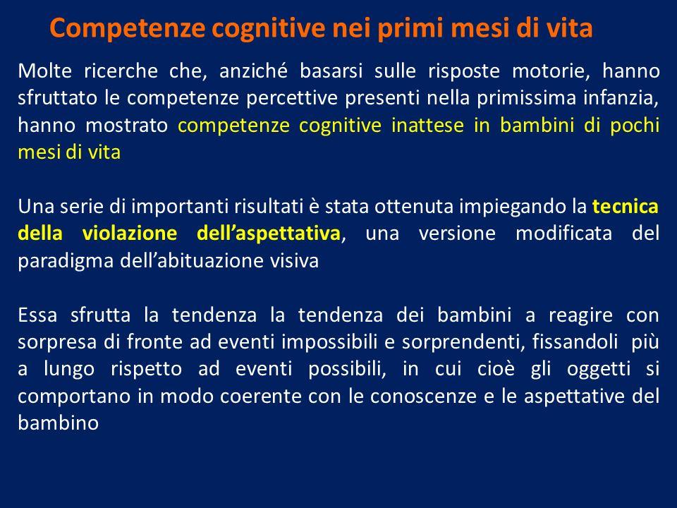 Competenze cognitive nei primi mesi di vita Molte ricerche che, anziché basarsi sulle risposte motorie, hanno sfruttato le competenze percettive prese