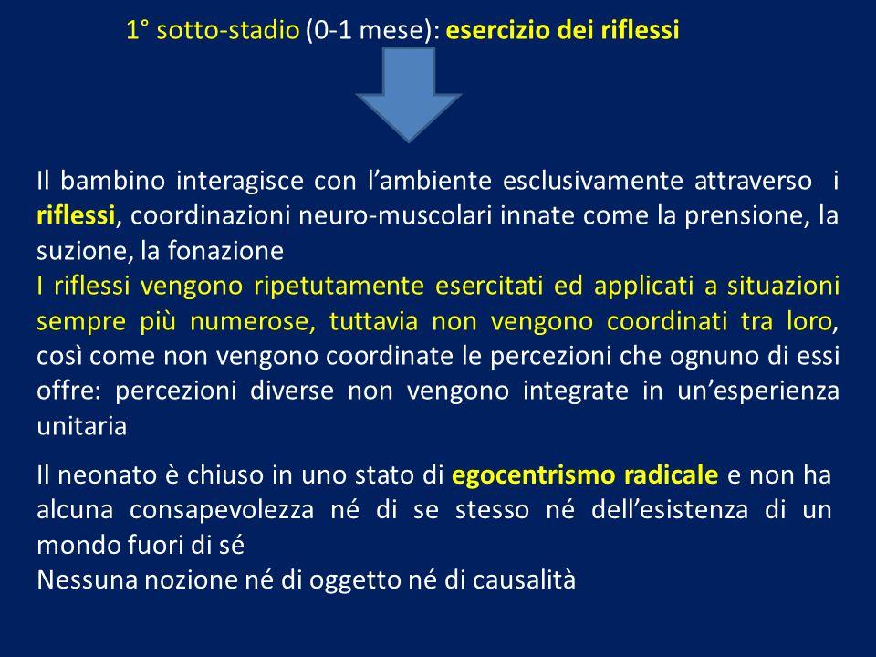 1° sotto-stadio (0-1 mese): esercizio dei riflessi Il bambino interagisce con lambiente esclusivamente attraverso i riflessi, coordinazioni neuro-musc