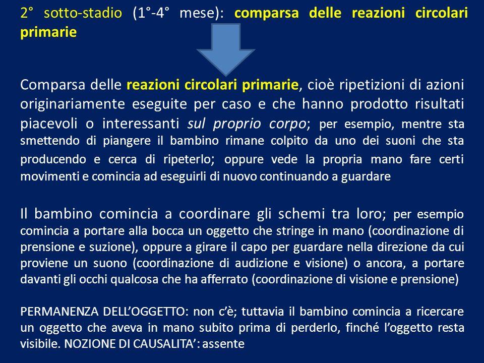 2° sotto-stadio (1°-4° mese): comparsa delle reazioni circolari primarie Comparsa delle reazioni circolari primarie, cioè ripetizioni di azioni origin