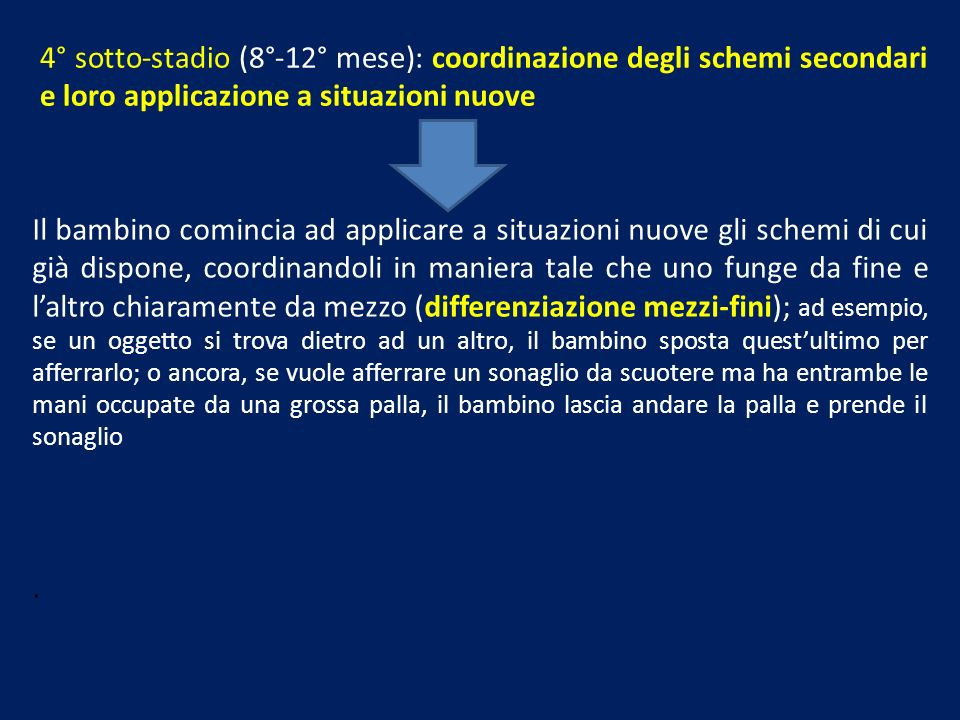 4° sotto-stadio (8°-12° mese): coordinazione degli schemi secondari e loro applicazione a situazioni nuove Il bambino comincia ad applicare a situazio