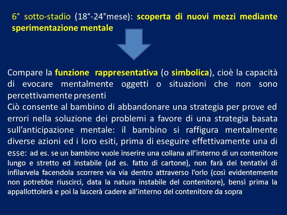 6° sotto-stadio (18°-24°mese): scoperta di nuovi mezzi mediante sperimentazione mentale Compare la funzione rappresentativa (o simbolica), cioè la cap