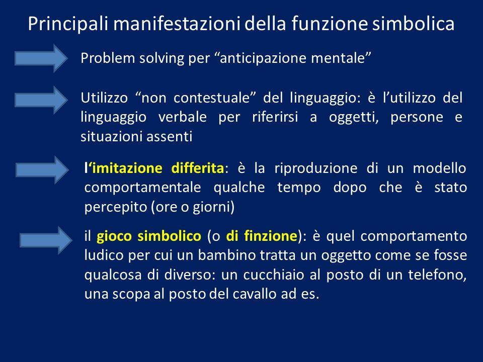 Principali manifestazioni della funzione simbolica Problem solving per anticipazione mentale Utilizzo non contestuale del linguaggio: è lutilizzo del