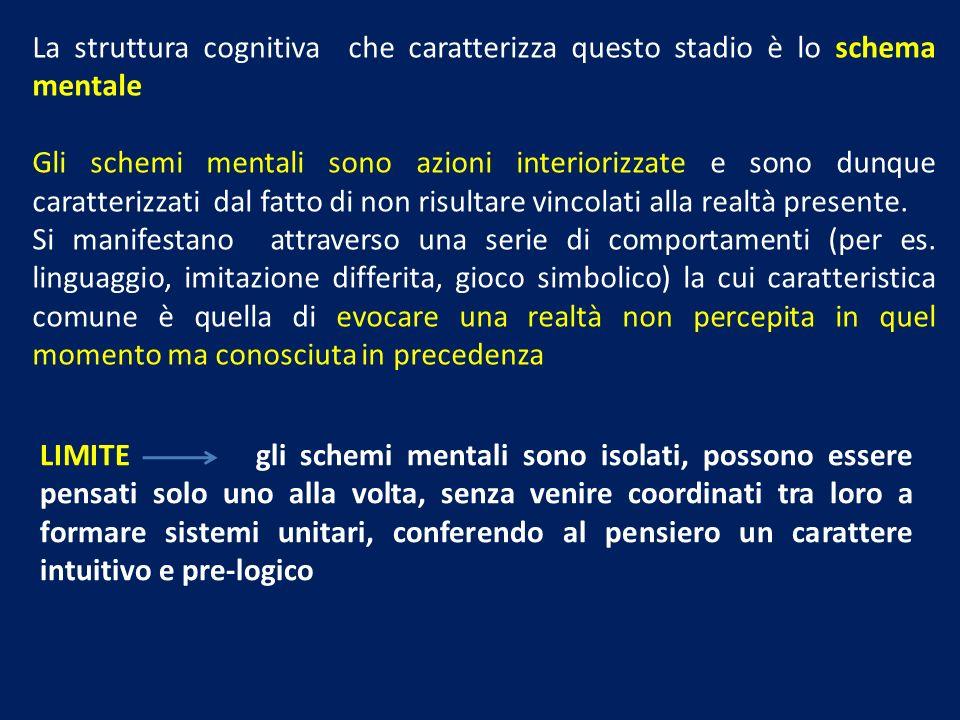 La struttura cognitiva che caratterizza questo stadio è lo schema mentale Gli schemi mentali sono azioni interiorizzate e sono dunque caratterizzati d