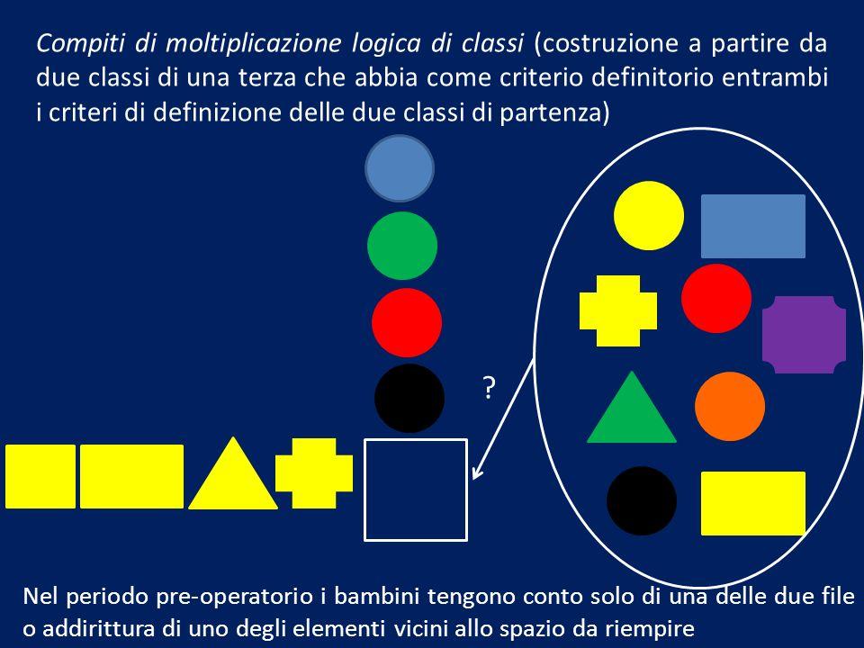 Compiti di moltiplicazione logica di classi (costruzione a partire da due classi di una terza che abbia come criterio definitorio entrambi i criteri di definizione delle due classi di partenza) .