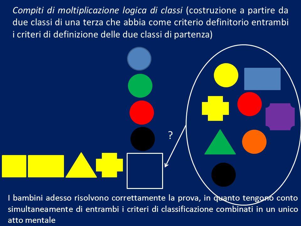 ? Compiti di moltiplicazione logica di classi (costruzione a partire da due classi di una terza che abbia come criterio definitorio entrambi i criteri di definizione delle due classi di partenza) I bambini adesso risolvono correttamente la prova, in quanto tengono conto simultaneamente di entrambi i criteri di classificazione combinati in un unico atto mentale
