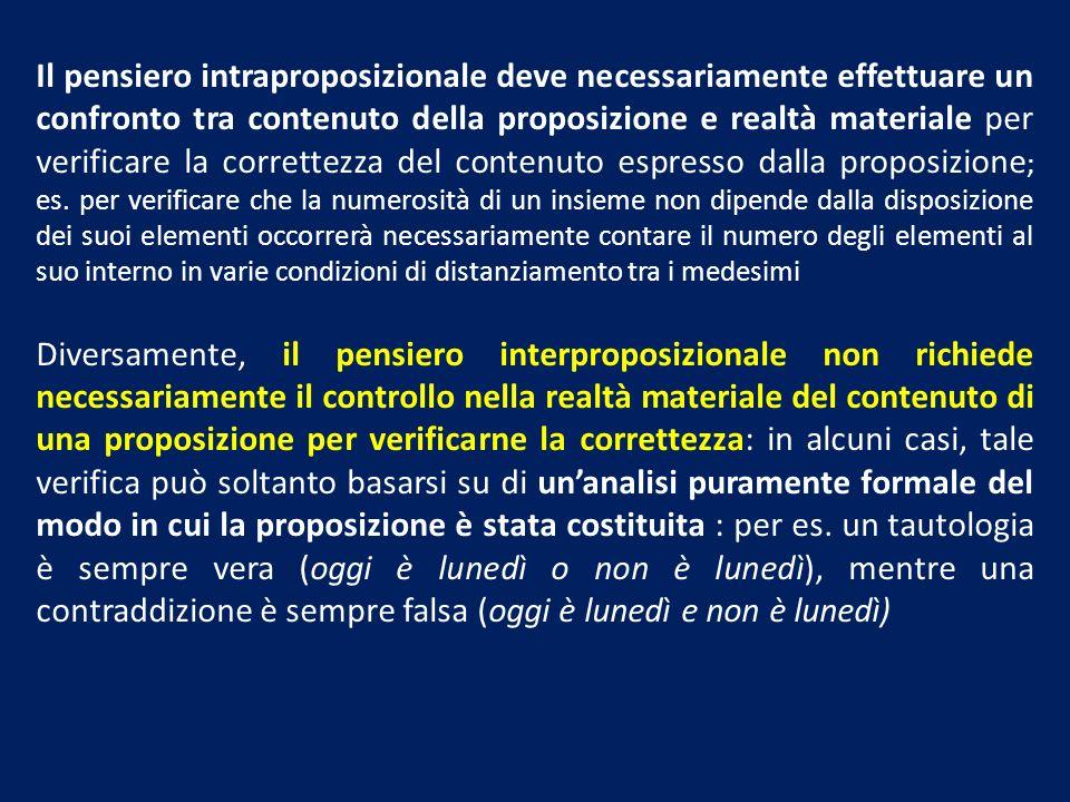 Il pensiero intraproposizionale deve necessariamente effettuare un confronto tra contenuto della proposizione e realtà materiale per verificare la cor
