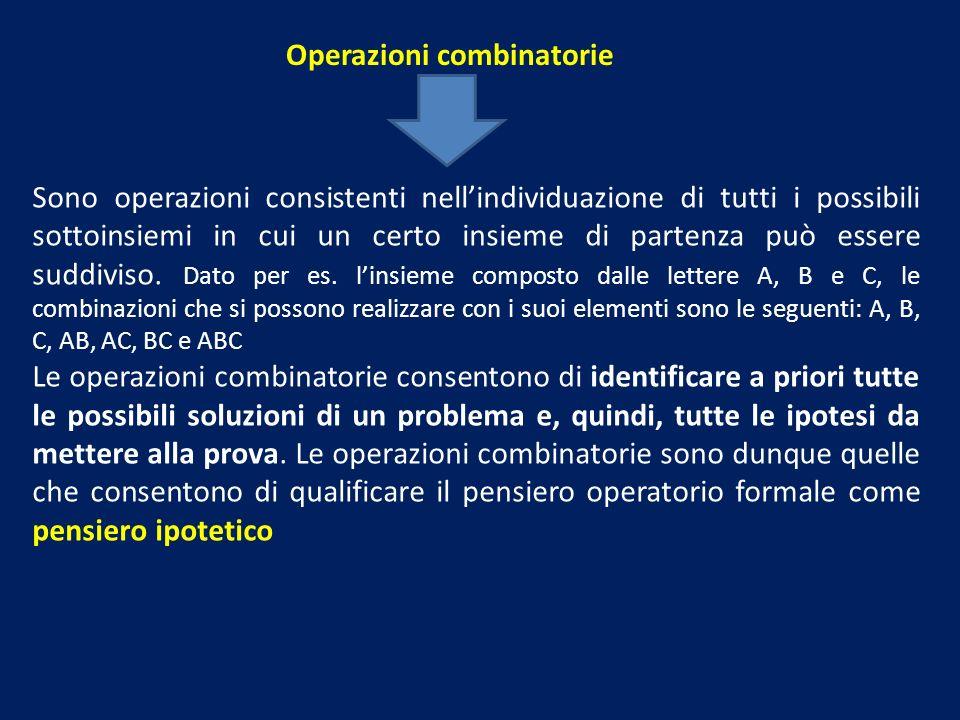 Operazioni combinatorie Sono operazioni consistenti nellindividuazione di tutti i possibili sottoinsiemi in cui un certo insieme di partenza può essere suddiviso.