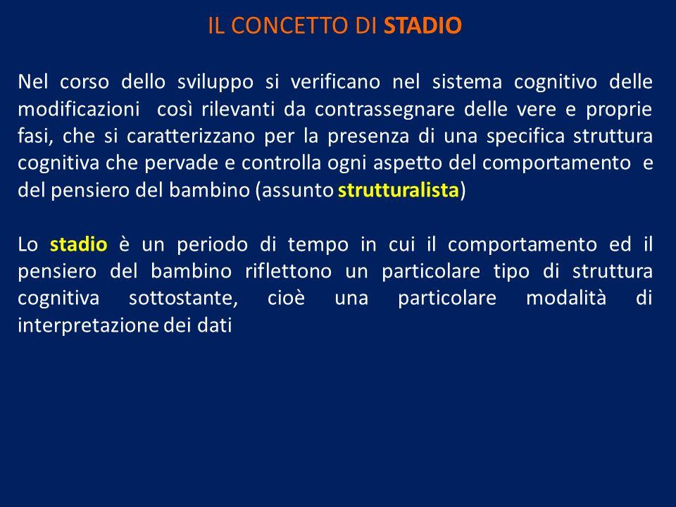 IL CONCETTO DI STADIO Nel corso dello sviluppo si verificano nel sistema cognitivo delle modificazioni così rilevanti da contrassegnare delle vere e p