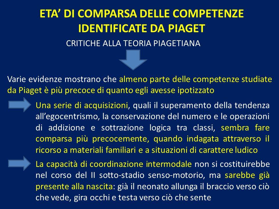 ETA DI COMPARSA DELLE COMPETENZE IDENTIFICATE DA PIAGET CRITICHE ALLA TEORIA PIAGETIANA Varie evidenze mostrano che almeno parte delle competenze stud