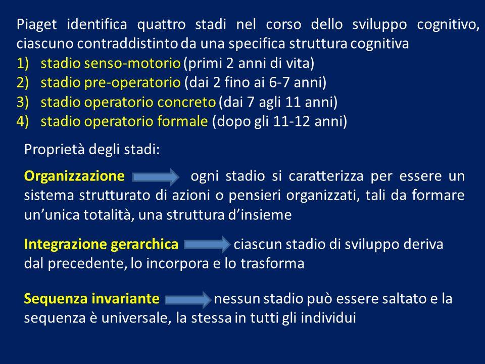 Piaget identifica quattro stadi nel corso dello sviluppo cognitivo, ciascuno contraddistinto da una specifica struttura cognitiva 1)stadio senso-motor
