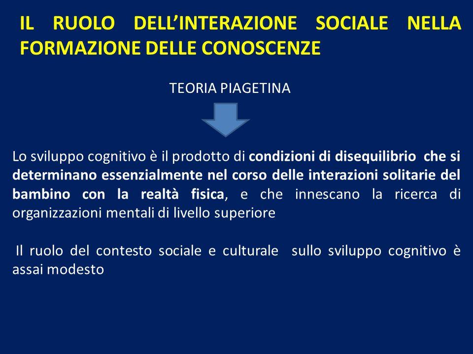 IL RUOLO DELLINTERAZIONE SOCIALE NELLA FORMAZIONE DELLE CONOSCENZE TEORIA PIAGETINA Lo sviluppo cognitivo è il prodotto di condizioni di disequilibrio che si determinano essenzialmente nel corso delle interazioni solitarie del bambino con la realtà fisica, e che innescano la ricerca di organizzazioni mentali di livello superiore Il ruolo del contesto sociale e culturale sullo sviluppo cognitivo è assai modesto