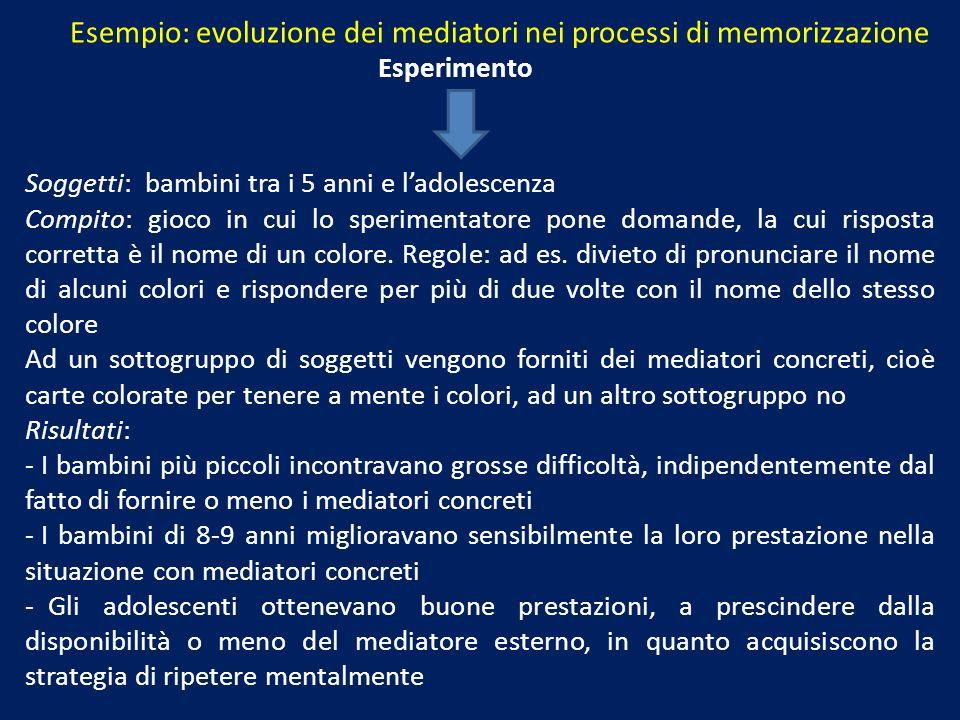 Esempio: evoluzione dei mediatori nei processi di memorizzazione Esperimento Soggetti: bambini tra i 5 anni e ladolescenza Compito: gioco in cui lo sp