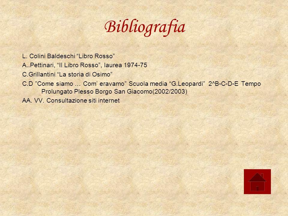 Bibliografia L. Colini Baldeschi Libro Rosso A..Pettinari, Il Libro Rosso, laurea 1974-75 C.Grillantini La storia di Osimo C.D Come siamo … Com eravam