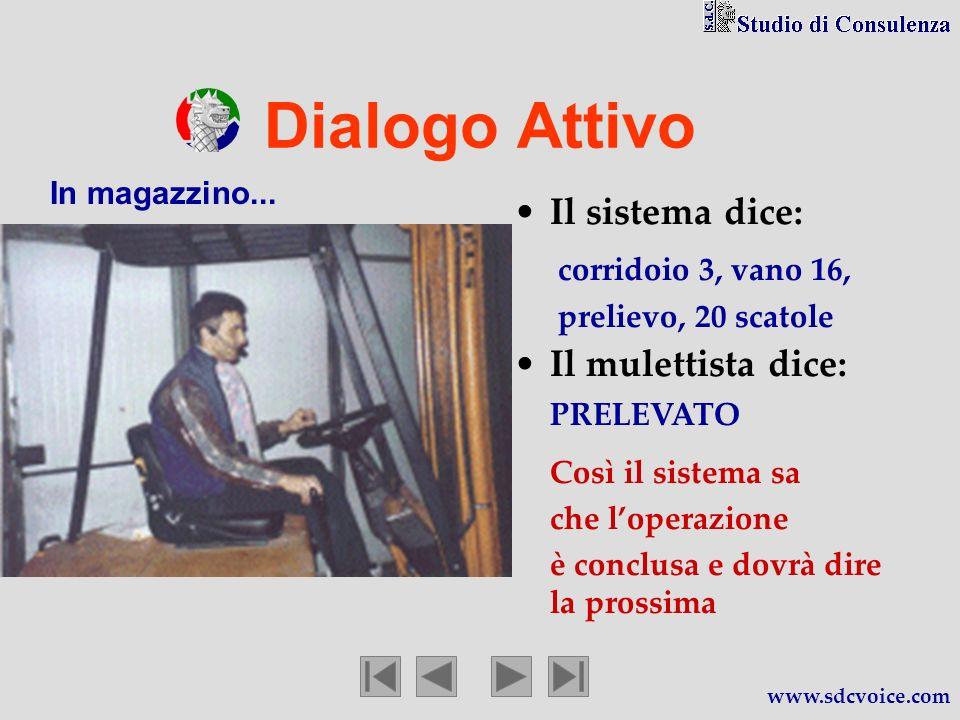Dialogo Attivo Il sistema dice: In magazzino... corridoio 3, vano 16, prelievo, 20 scatole Il mulettista dice: PRELEVATO www.sdcvoice.com Così il sist