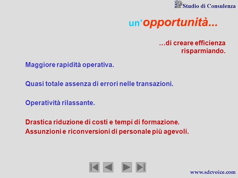 un opportunità... …di creare efficienza risparmiando. www.sdcvoice.com Maggiore rapidità operativa. Quasi totale assenza di errori nelle transazioni.