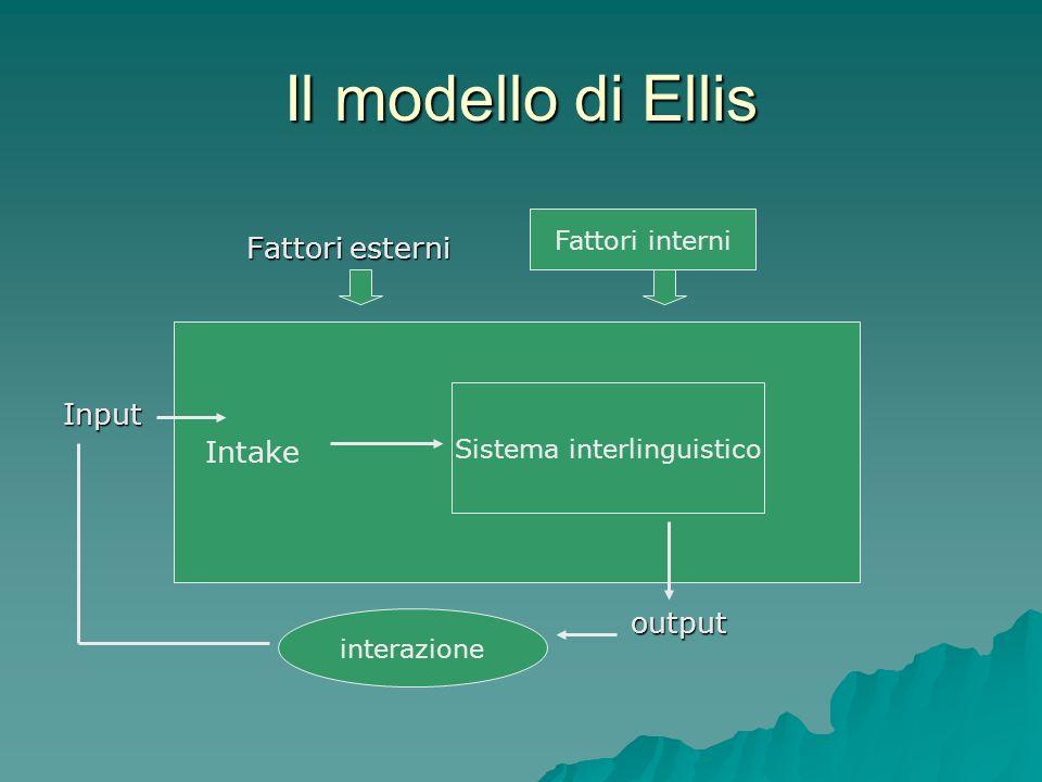 Il modello di Ellis Fattori esterni Fattori esterniInput output output Fattori interni Intake Sistema interlinguistico interazione