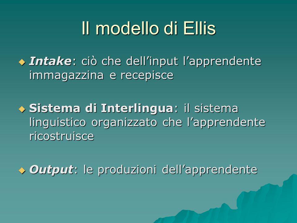 Il modello di Ellis Intake: ciò che dellinput lapprendente immagazzina e recepisce Intake: ciò che dellinput lapprendente immagazzina e recepisce Sist