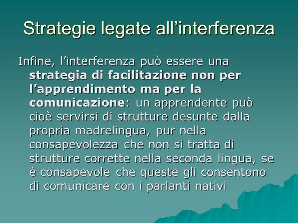 Strategie legate allinterferenza Infine, linterferenza può essere una strategia di facilitazione non per lapprendimento ma per la comunicazione: un ap