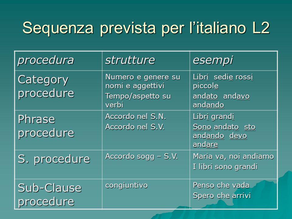 Sequenza prevista per litaliano L2 procedurastruttureesempi Category procedure Numero e genere su nomi e aggettivi Tempo/aspetto su verbi Libri sedie