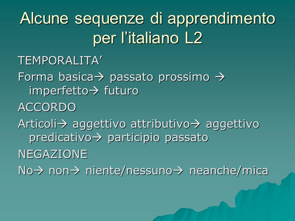 Alcune sequenze di apprendimento per litaliano L2 TEMPORALITA Forma basica passato prossimo imperfetto futuro ACCORDO Articoli aggettivo attributivo a