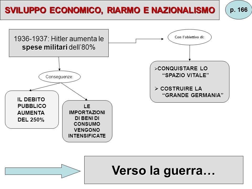 politica economica Hitler attua una politica economica incentrata sullo sviluppo industriale Con lobiettivo di: SUPERARE LA CRISI SUPERARE LA CRISI EC