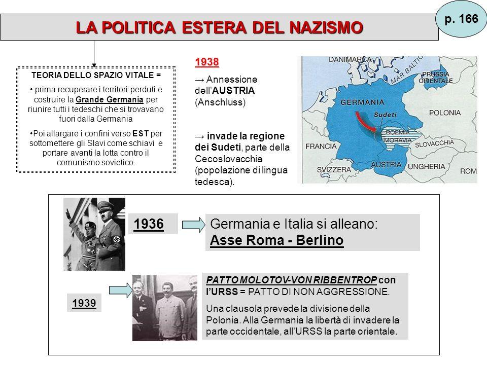 spese militari 1936-1937: Hitler aumenta le spese militari dell80% Con lobiettivo di: CONQUISTARE LO CONQUISTARE LO SPAZIO VITALE SPAZIO VITALE COSTRUIRE LA COSTRUIRE LA GRANDE GERMANIA GRANDE GERMANIA IL DEBITO PUBBLICO AUMENTA DEL 250% Conseguenze: LE IMPORTAZIONI DI BENI DI CONSUMO VENGONO INTENSIFICATE SVILUPPO ECONOMICO, RIARMO E NAZIONALISMO p.