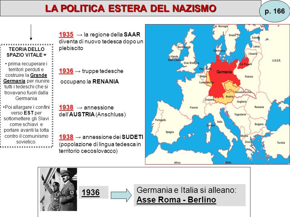 1938 Annessione dellAUSTRIA (Anschluss) invade la regione dei Sudeti, parte della Cecoslovacchia (popolazione di lingua tedesca). LA POLITICA ESTERA D