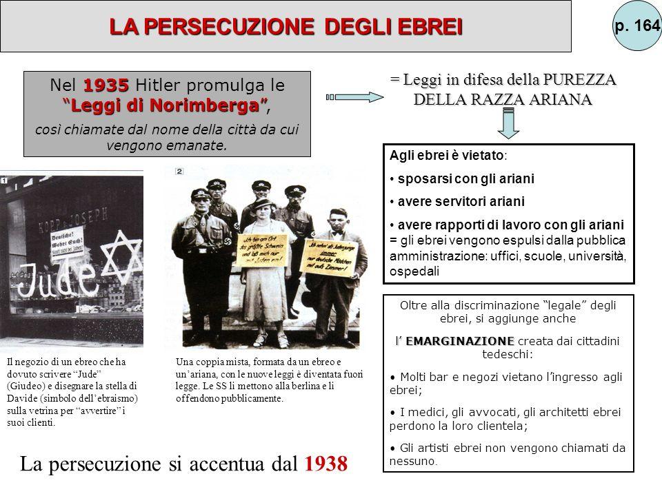 LA COSTRUZIONE DI UNO STATO TOTALITARIO Soppressione dei poteri del Parlamento Chiusura di tutti i partiti tranne quello nazista Chiusura dei sindacat