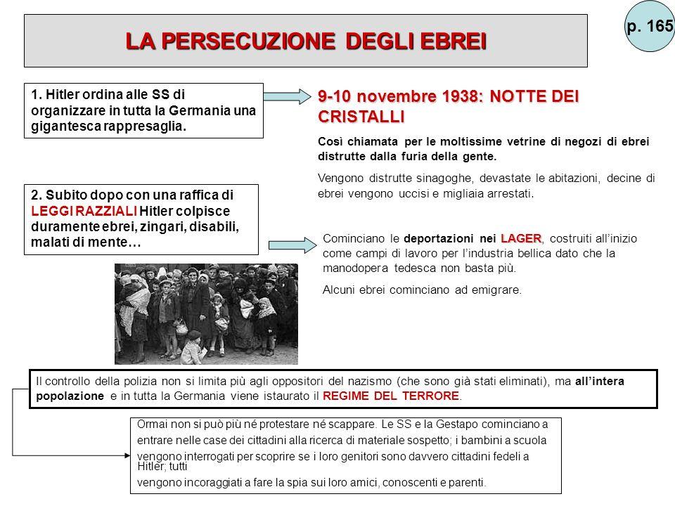 1935Leggi di Norimberga Nel 1935 Hitler promulga leLeggi di Norimberga, così chiamate dal nome della città da cui vengono emanate. = Leggi in difesa d