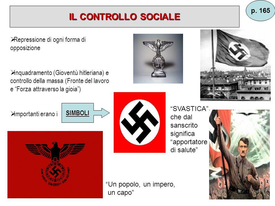 LA PERSECUZIONE DEGLI EBREI 1. Hitler ordina alle SS di organizzare in tutta la Germania una gigantesca rappresaglia. 9-10 novembre 1938: NOTTE DEI CR