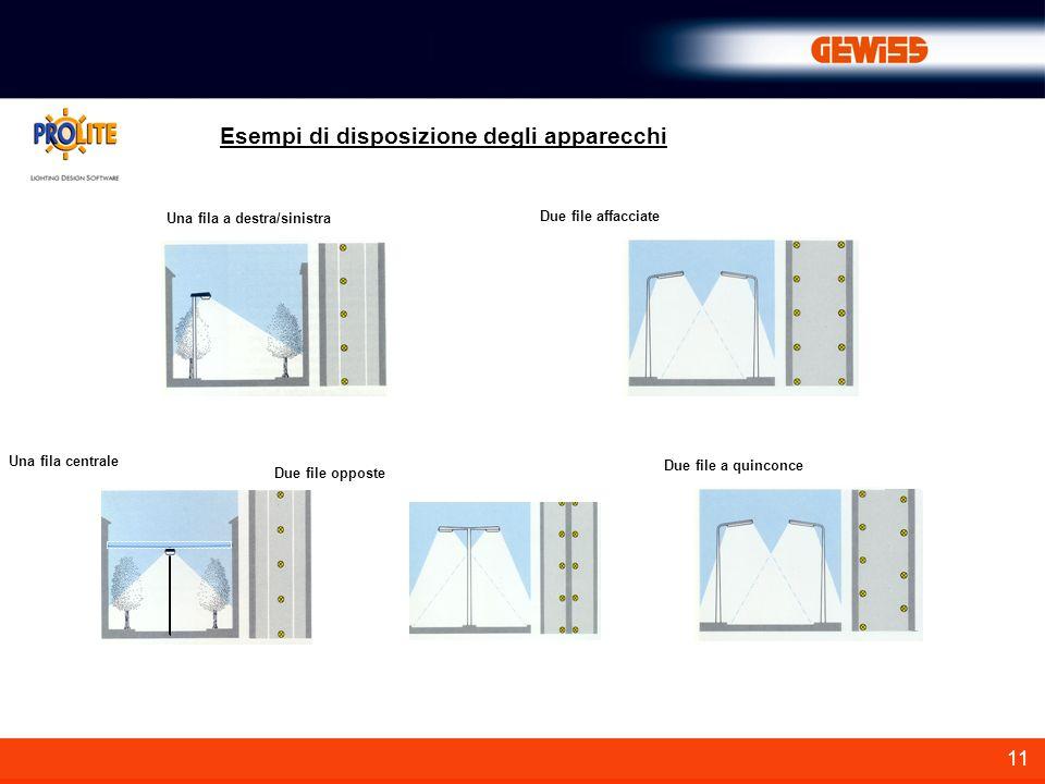 11 Esempi di disposizione degli apparecchi Una fila a destra/sinistra Una fila centrale Due file opposte Due file affacciate Due file a quinconce