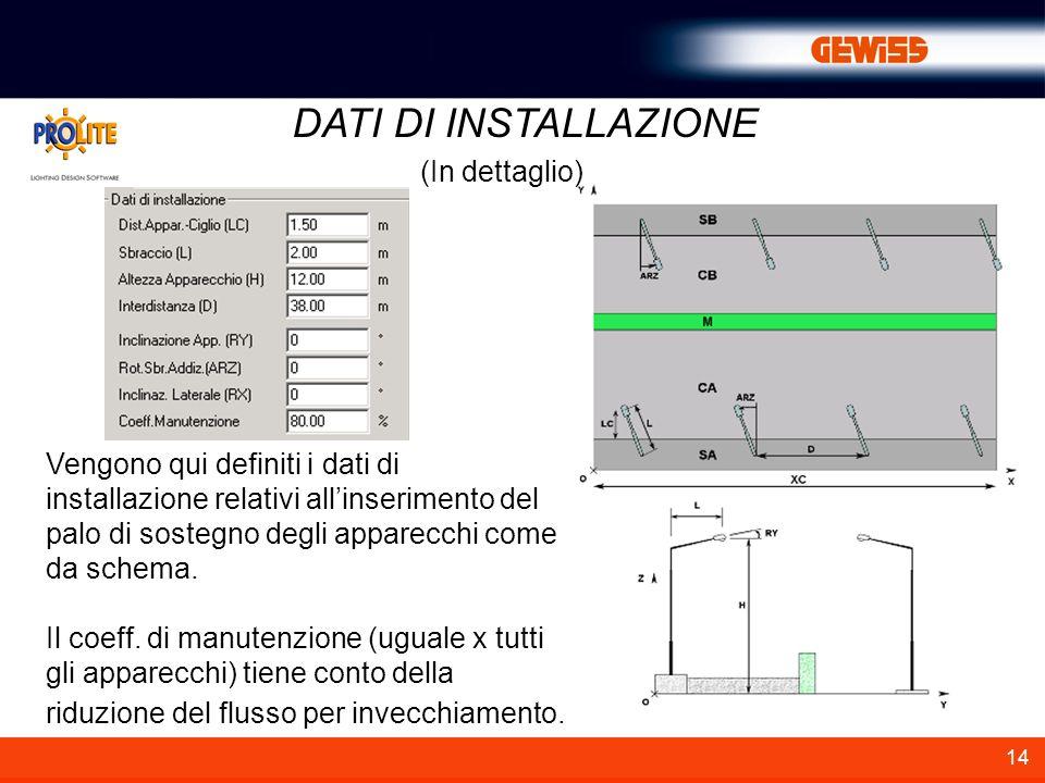 14 DATI DI INSTALLAZIONE Vengono qui definiti i dati di installazione relativi allinserimento del palo di sostegno degli apparecchi come da schema. Il