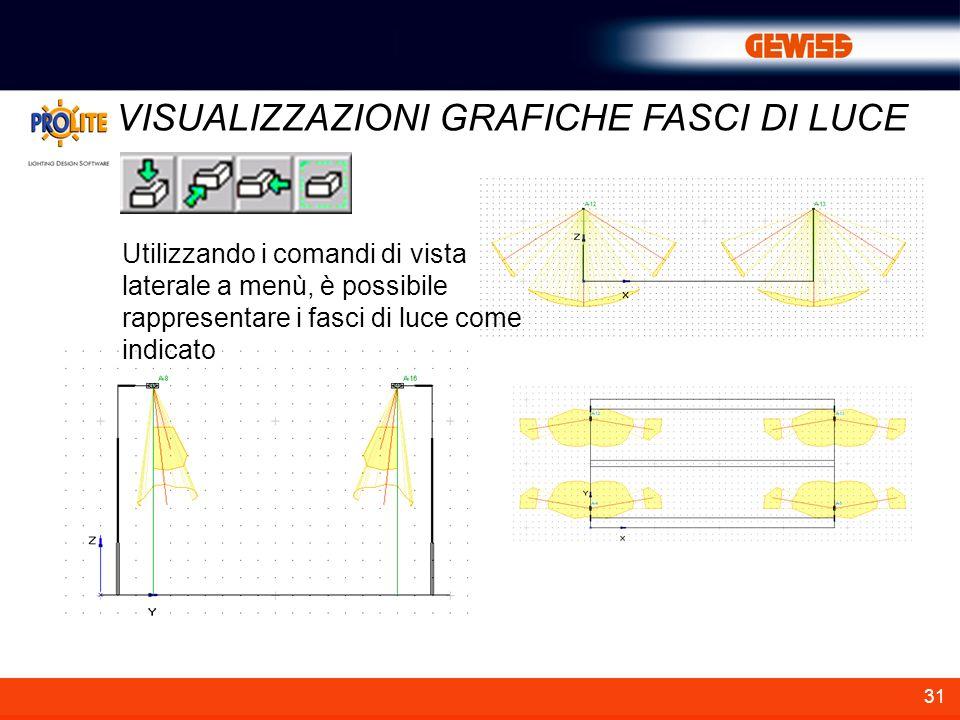 31 VISUALIZZAZIONI GRAFICHE FASCI DI LUCE Utilizzando i comandi di vista laterale a menù, è possibile rappresentare i fasci di luce come indicato