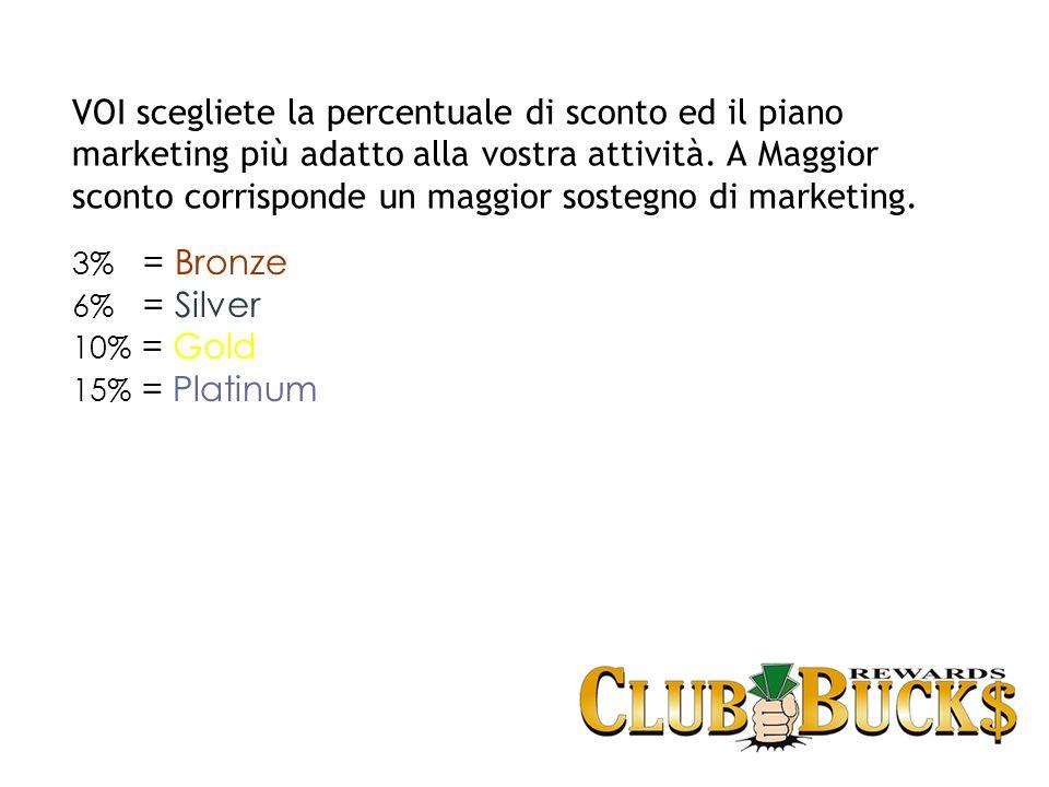 Club Rewards Program è quanto di più evoluto esista oggi, per dotare la vostra Azienda di un Programma di Marketing e di Fidelizzazione online ed offline efficace e privo di rischi.