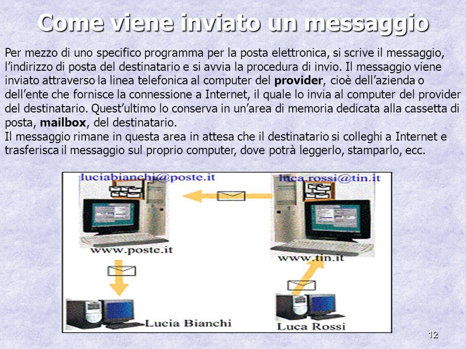 12 Come viene inviato un messaggio Per mezzo di uno specifico programma per la posta elettronica, si scrive il messaggio, lindirizzo di posta del destinatario e si avvia la procedura di invio.
