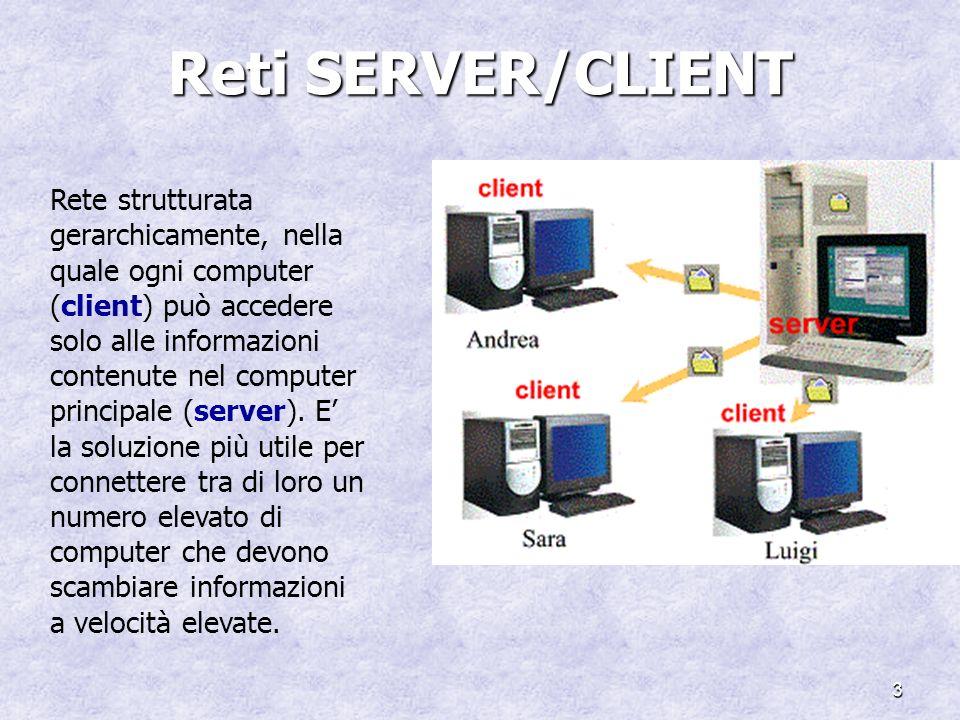 3 Reti SERVER/CLIENT Rete strutturata gerarchicamente, nella quale ogni computer (client) può accedere solo alle informazioni contenute nel computer p