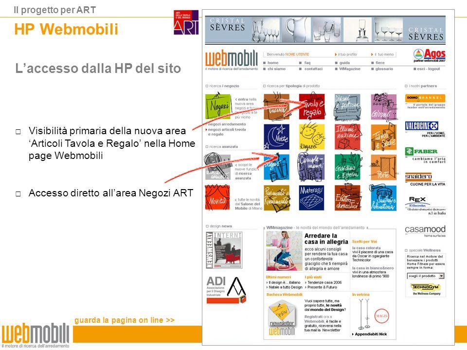 Laccesso dalla HP del sito Visibilità primaria della nuova area Articoli Tavola e Regalo nella Home page Webmobili Accesso diretto allarea Negozi ART guarda la pagina on line >> Il progetto per ART HP Webmobili